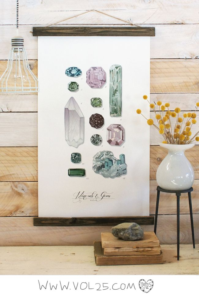 VINTAGE SCIENCE POSTER ROCKS AND MINERALS 2